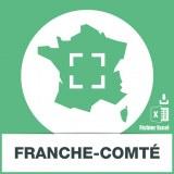 Base SMS sur la région Franche-Comté