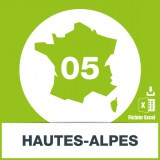 Base SMS département Hautes Alpes 05