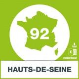 Base SMS département Hauts-de-Seine 92